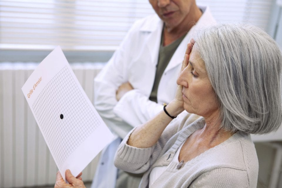 Macular Degeneration Ophthalmology