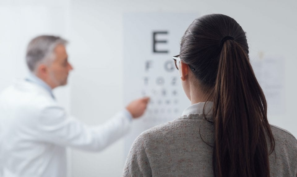 General Eye Care Ophthalmology